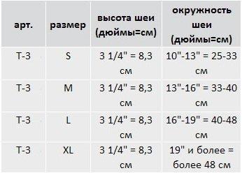 размеры Orlett php