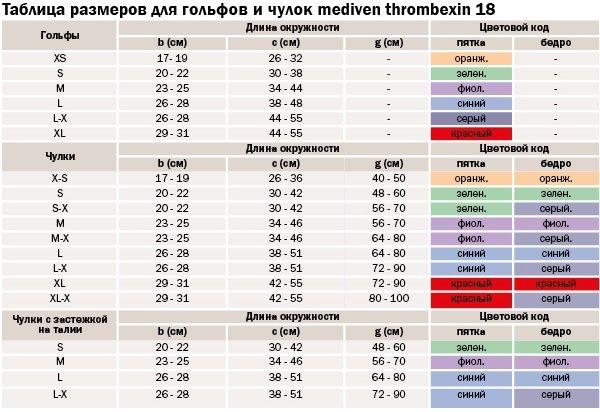 medi thrombexin 18