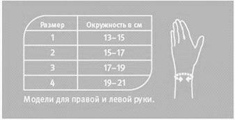 размеры push 1-10-1