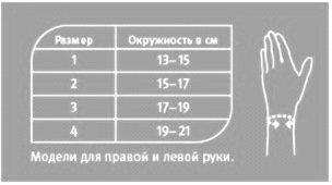 размеры push 2-10-1