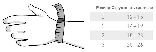размеры manuloc