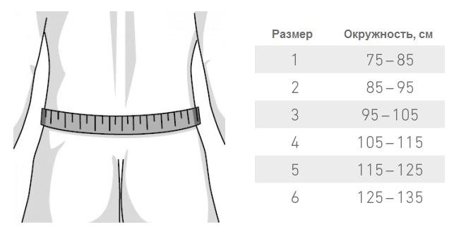 размер secutec lumbo