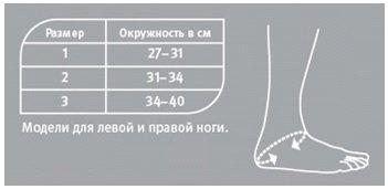 размеры push 3-20-1