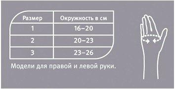 размеры push 3-10-1