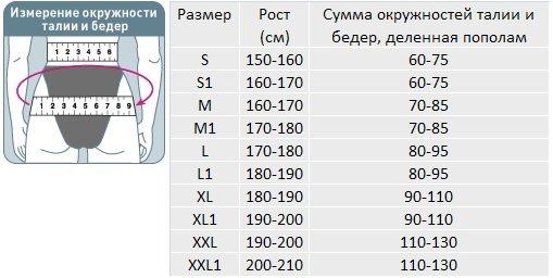 размеры orlett tlso-251(F)